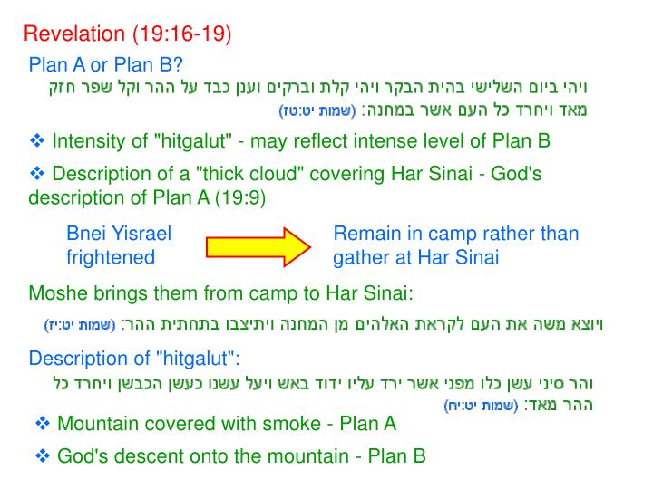 Revelation (19:16-19)