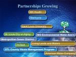 partnerships growing