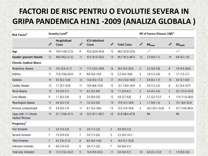 FACTORI DE RISC PENTRU O EVOLUTIE SEVERA IN GRIPA PANDEMICA H1N1 -2009 (ANALIZA GLOBALA )