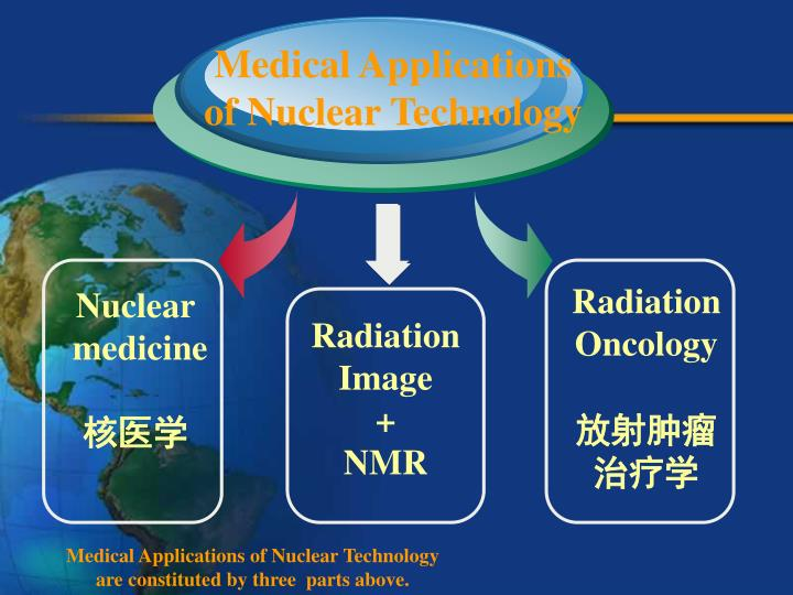 Medical Applications of Nuclear Technology