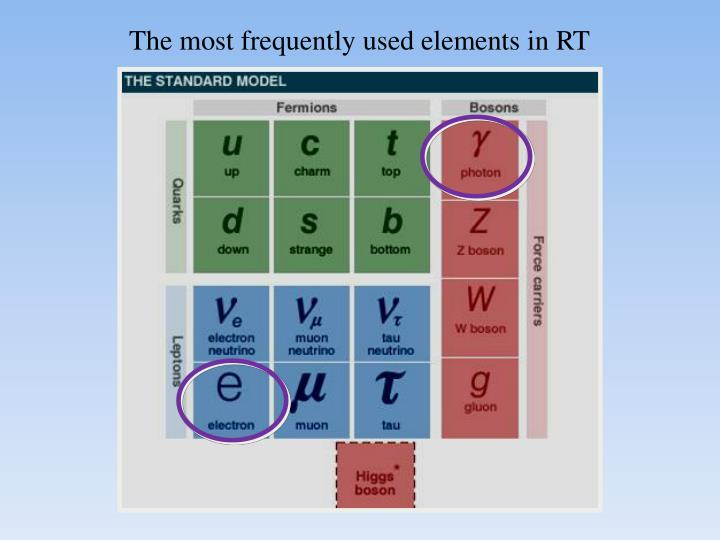 The most frequently used elements in RT