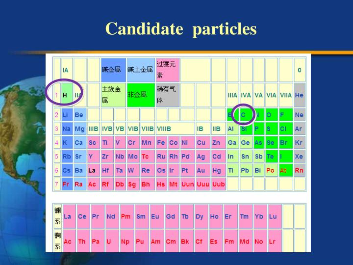 Candidate  particles
