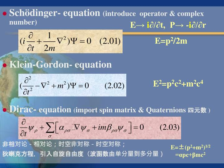 Schdinger- equation
