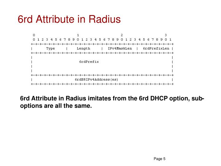 6rd Attribute in Radius