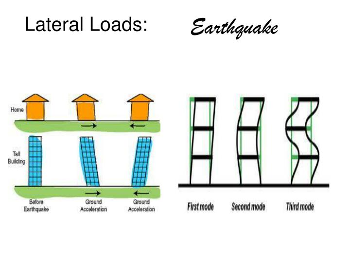 Lateral Loads: