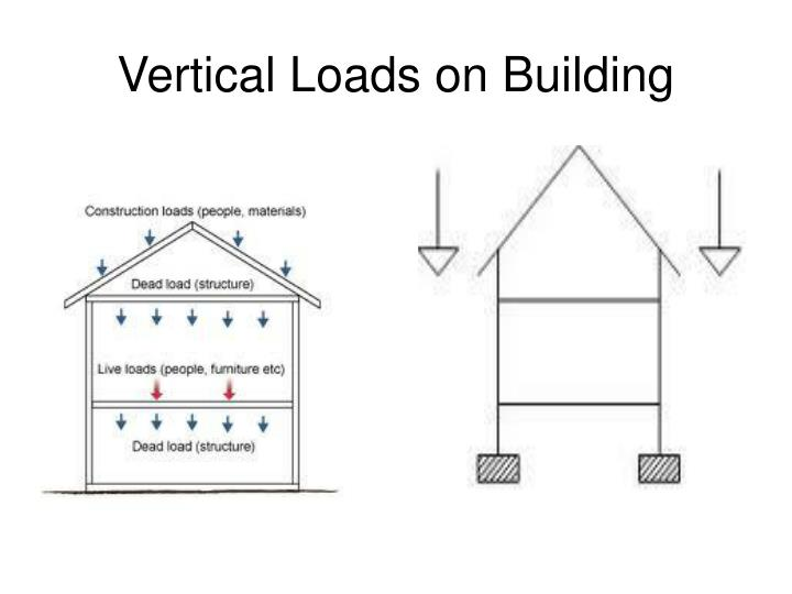 Vertical Loads on Building