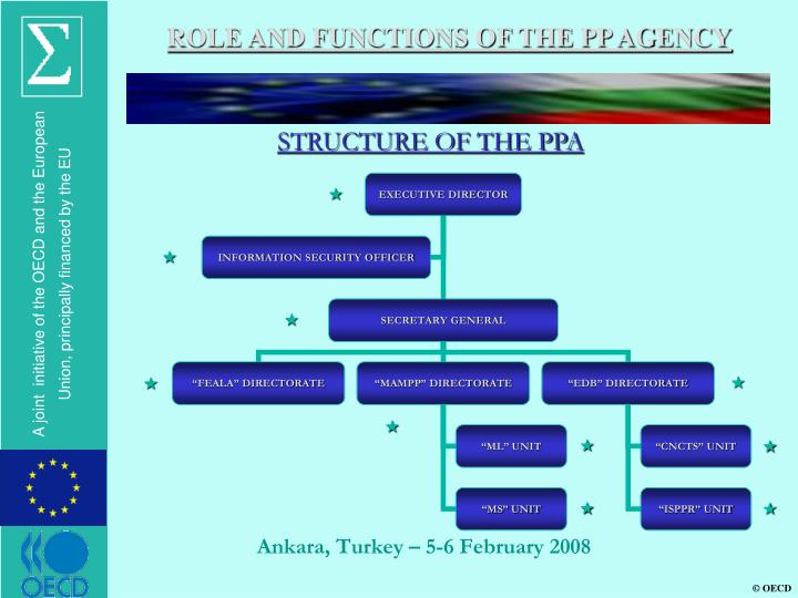 ROLE AND FUNCTIONS OF THE PP AGENCY