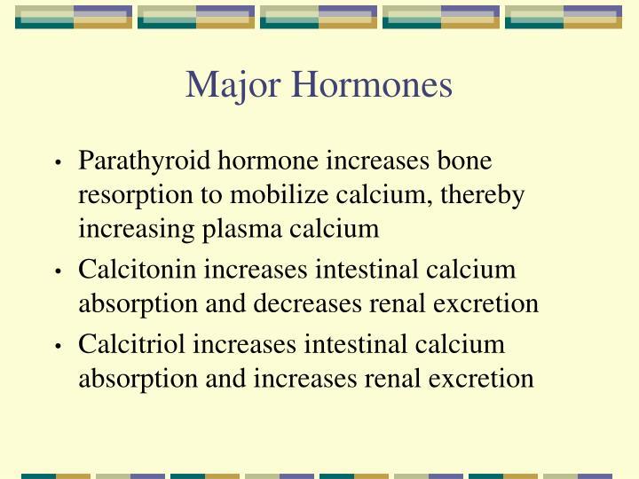 Major Hormones