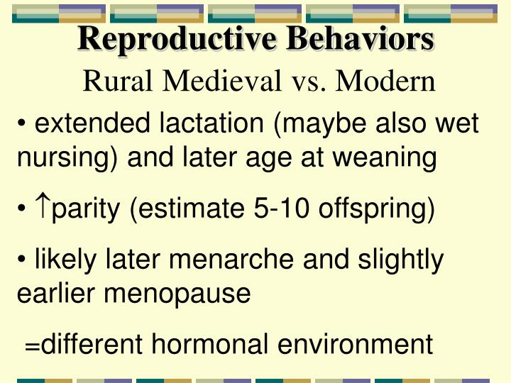 Reproductive Behaviors