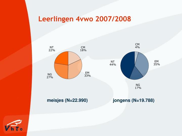 Leerlingen 4vwo 2007/2008