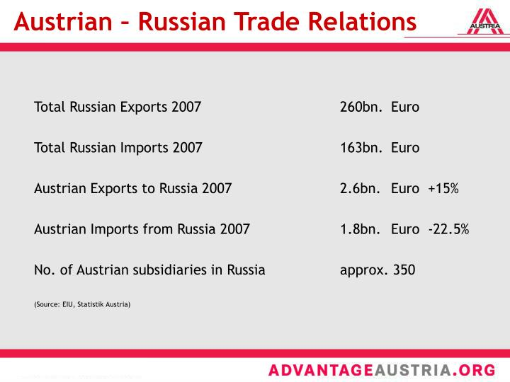 Austrian – Russian Trade Relations