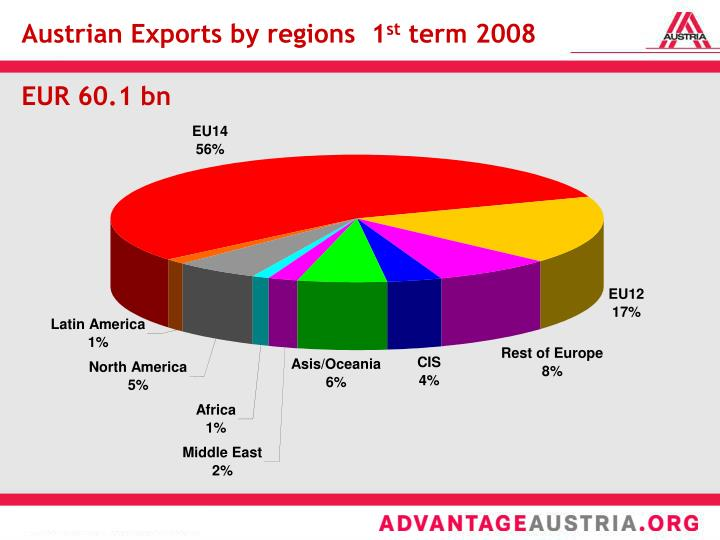 Austrian Exports by regions  1