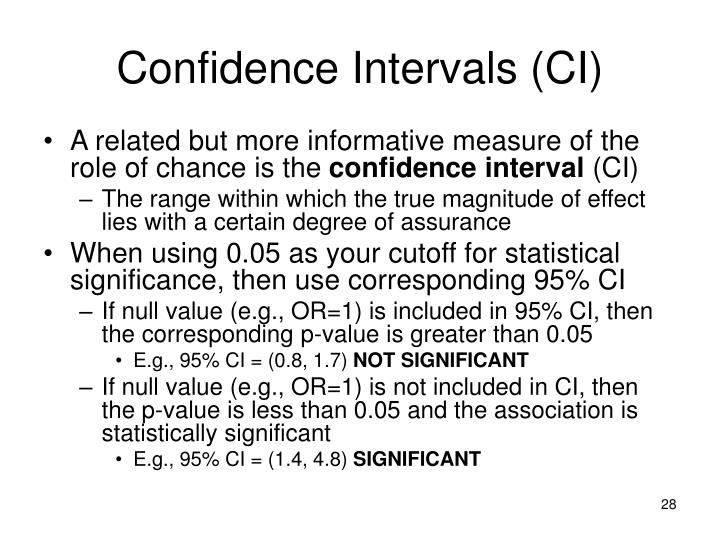 Confidence Intervals (CI)