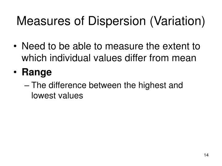 Measures of Dispersion (Variation)