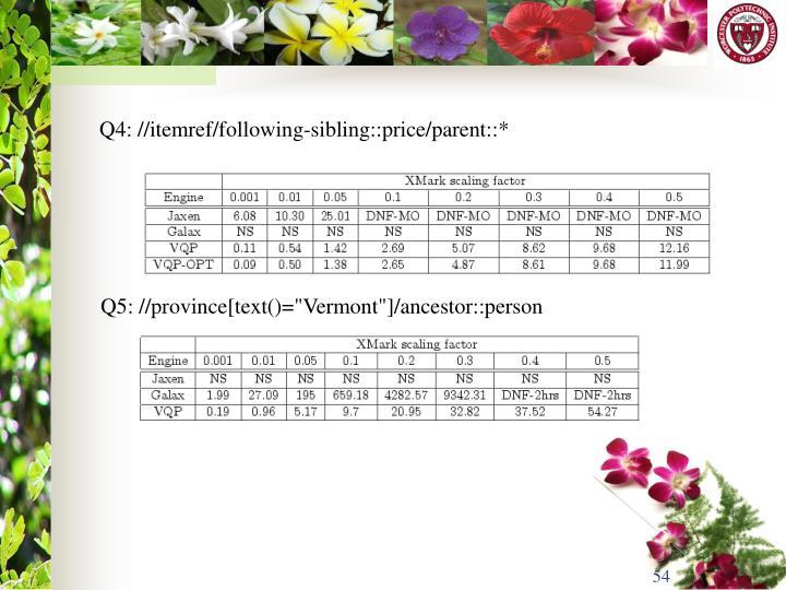 Q4: //itemref/following-sibling::price/parent::*