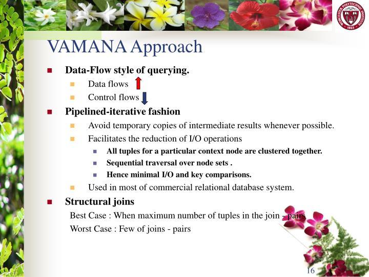 VAMANA Approach