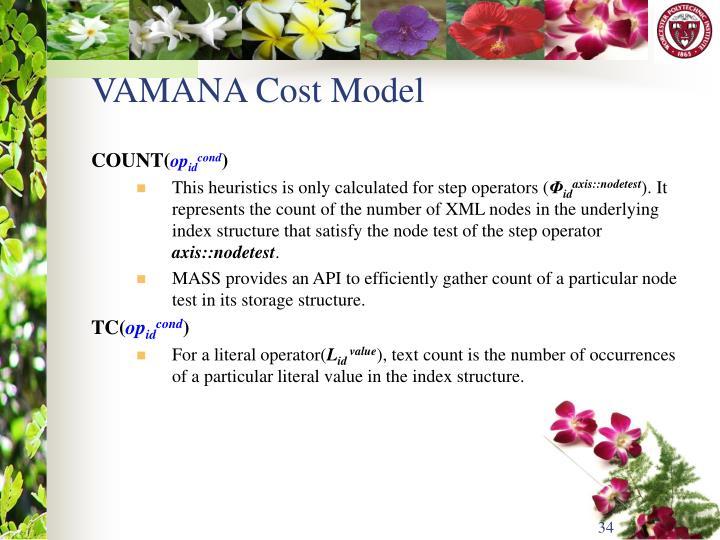 VAMANA Cost Model
