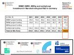 bmbf bmwi bmvg and institutional investment in nanotechnological r d in germany