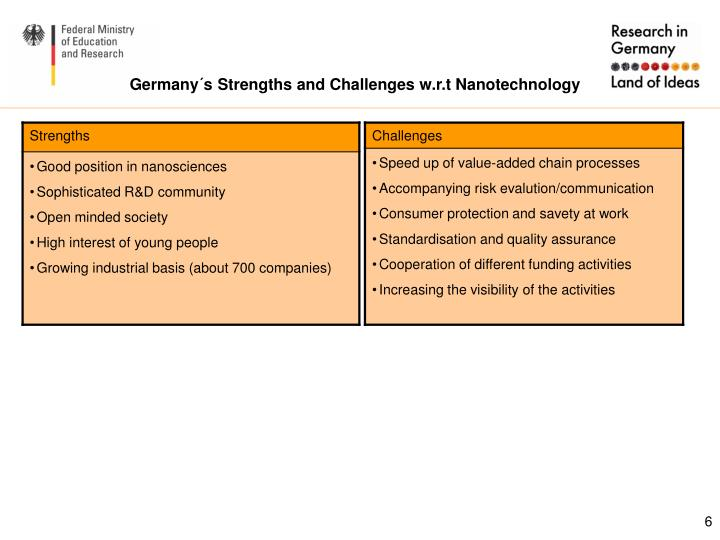 Germany´s Strengths and Challenges w.r.t Nanotechnology