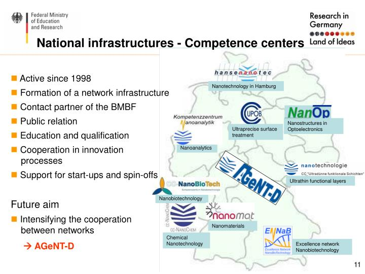 National infrastructures - Competence centers
