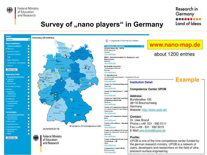 "Survey of ""nano players"" in Germany"