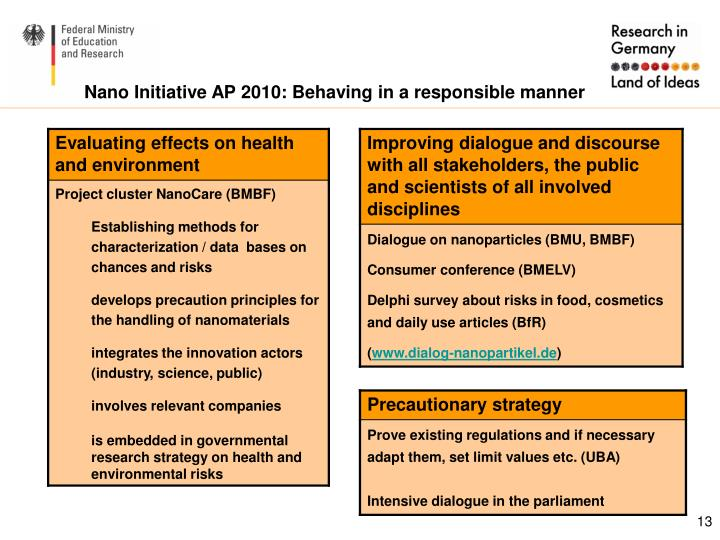 Nano Initiative AP 2010: Behaving in a responsible manner