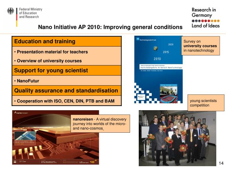 Nano Initiative AP 2010: Improving general conditions