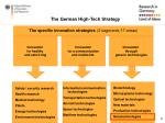 the german high tech strategy