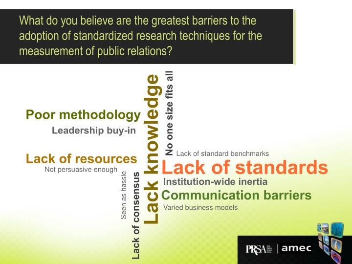 What do you believe are the greatest barriers to the adoption of standardized research techniques for the measurement of public relations?