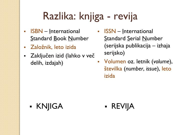 Razlika: knjiga - revija