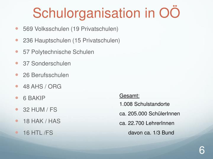 Schulorganisation in OÖ