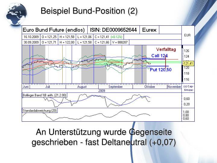 Beispiel Bund-Position (2)