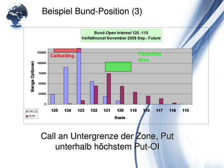 Beispiel Bund-Position (3)