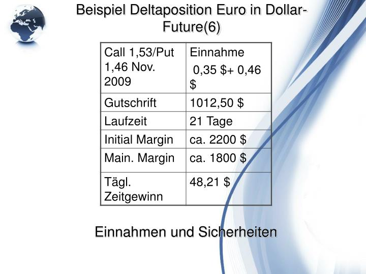 Beispiel Deltaposition Euro in Dollar-Future(6)