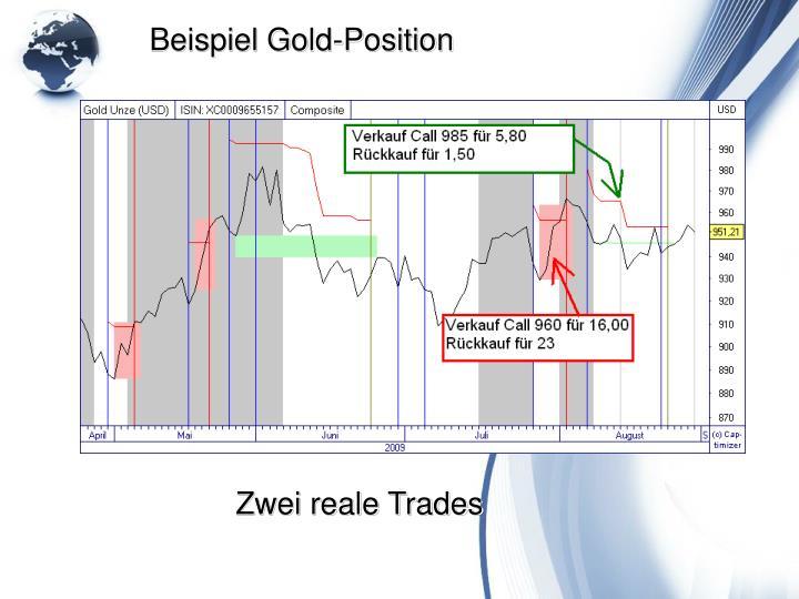 Beispiel Gold-Position