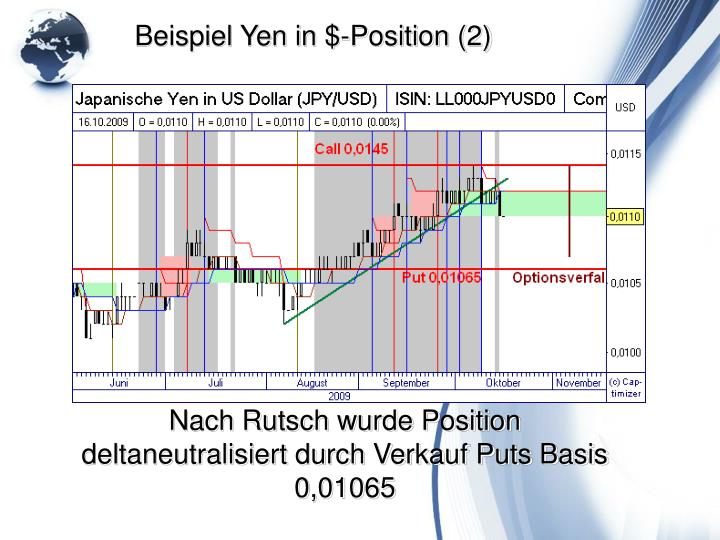 Beispiel Yen in $-Position (2)