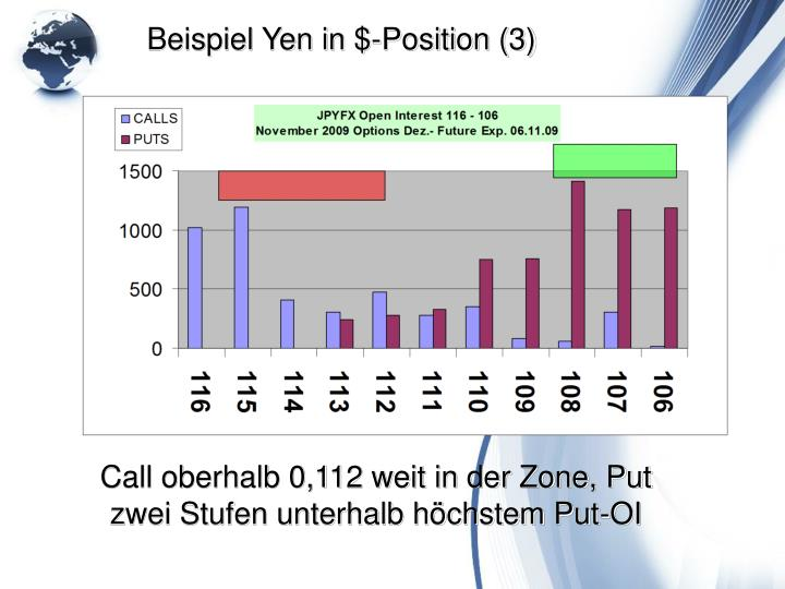 Beispiel Yen in $-Position (3)