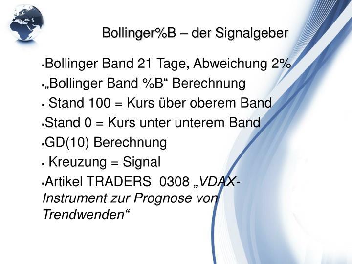 Bollinger%B – der Signalgeber