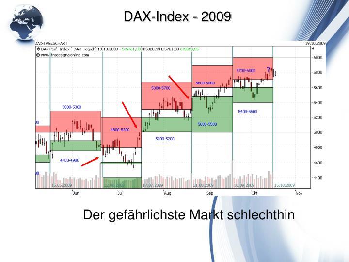 DAX-Index - 2009