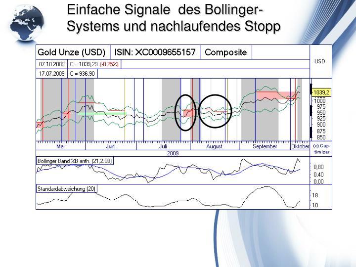 Einfache Signale  des Bollinger-Systems und nachlaufendes Stopp