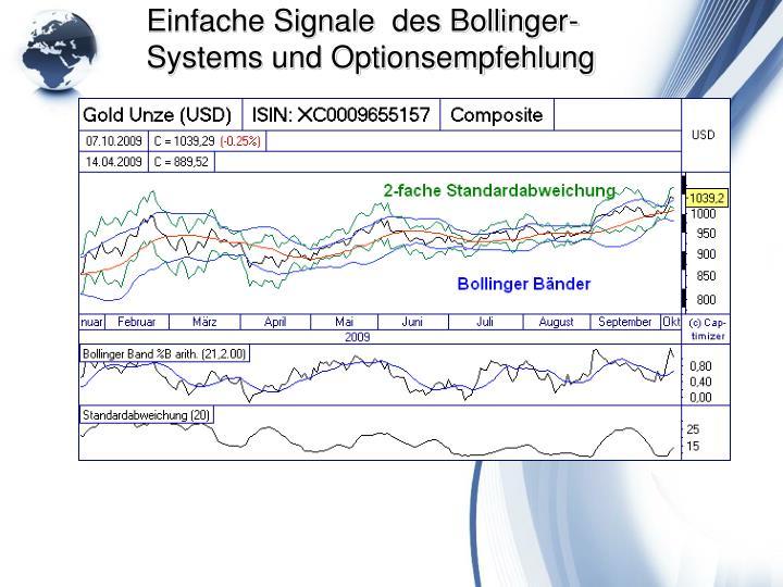 Einfache Signale  des Bollinger-Systems und Optionsempfehlung