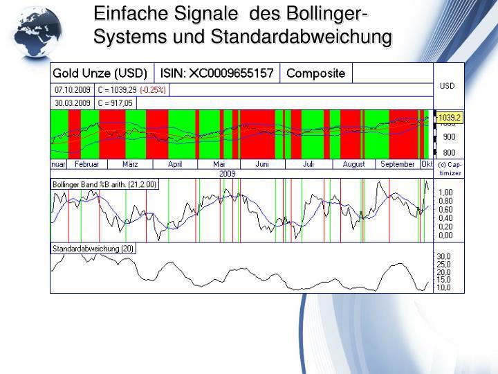 Einfache Signale  des Bollinger-Systems und Standardabweichung