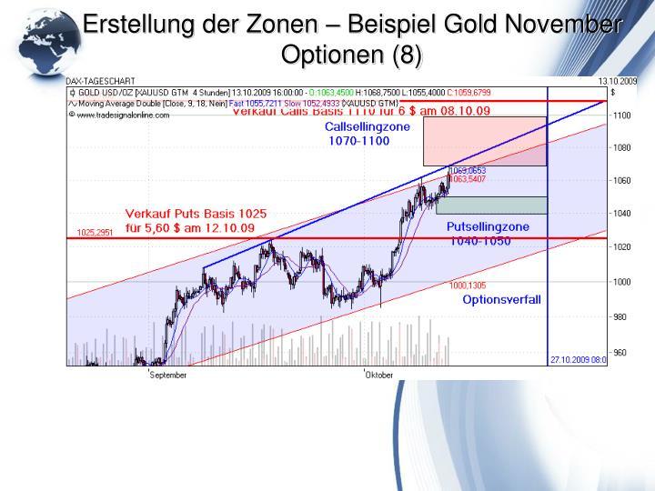 Erstellung der Zonen – Beispiel Gold November Optionen (8)