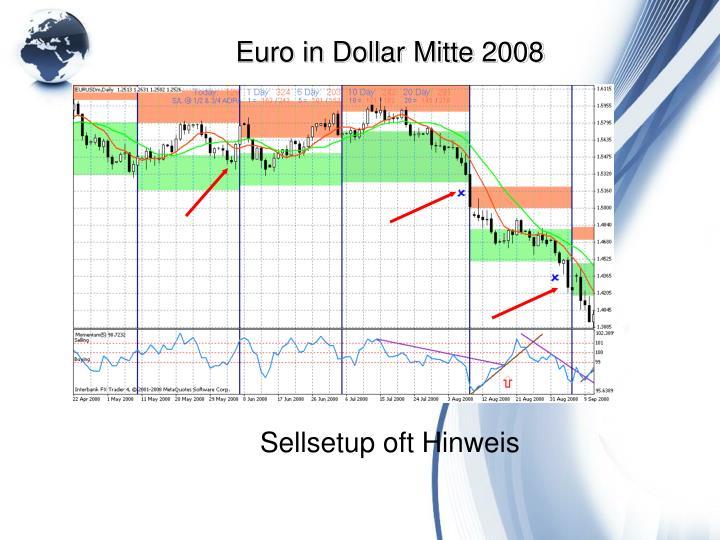 Euro in Dollar Mitte 2008