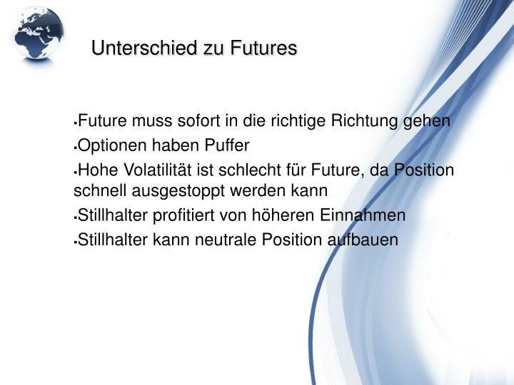 Unterschied zu Futures