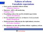 failures of reform unrealistic expectations