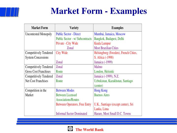 Market Form - Examples