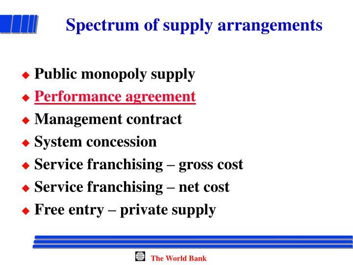 Spectrum of supply arrangements