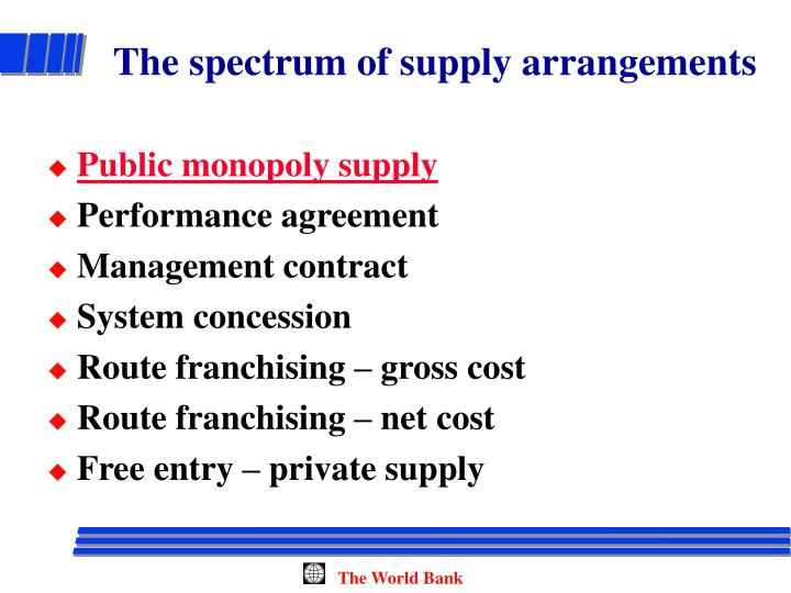 The spectrum of supply arrangements
