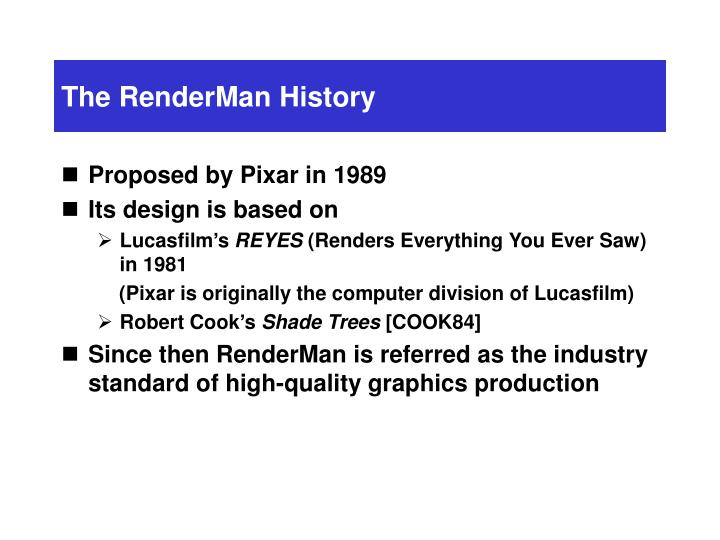 The RenderMan History